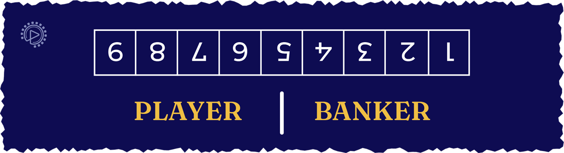 Basic Rules of Baccarat